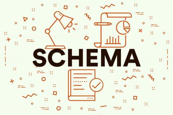 Πώς να χρησιμοποιήσετε το Schema Markup για SEO, Προώθηση ιστοσελίδων SEO Marketer